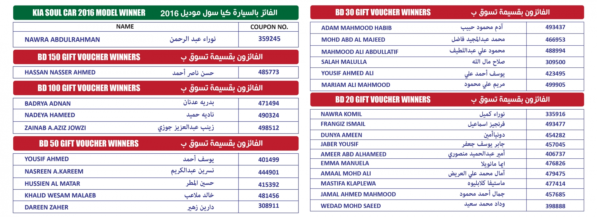 list of winners of December 29 raffle draw