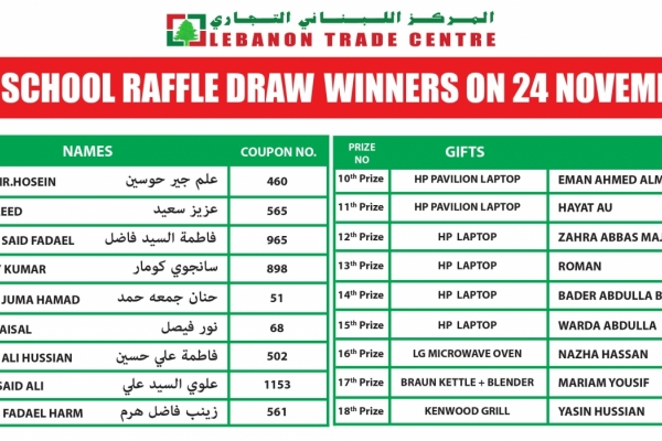 Back to school raffle draw winners on 24 November 2016